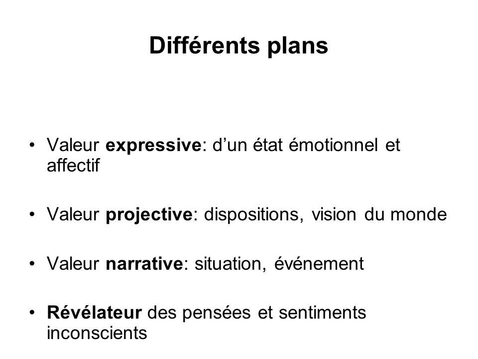 Différents plans Valeur expressive: d'un état émotionnel et affectif