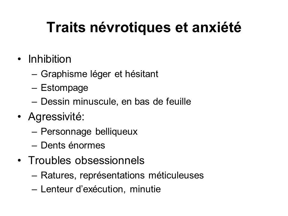 Traits névrotiques et anxiété