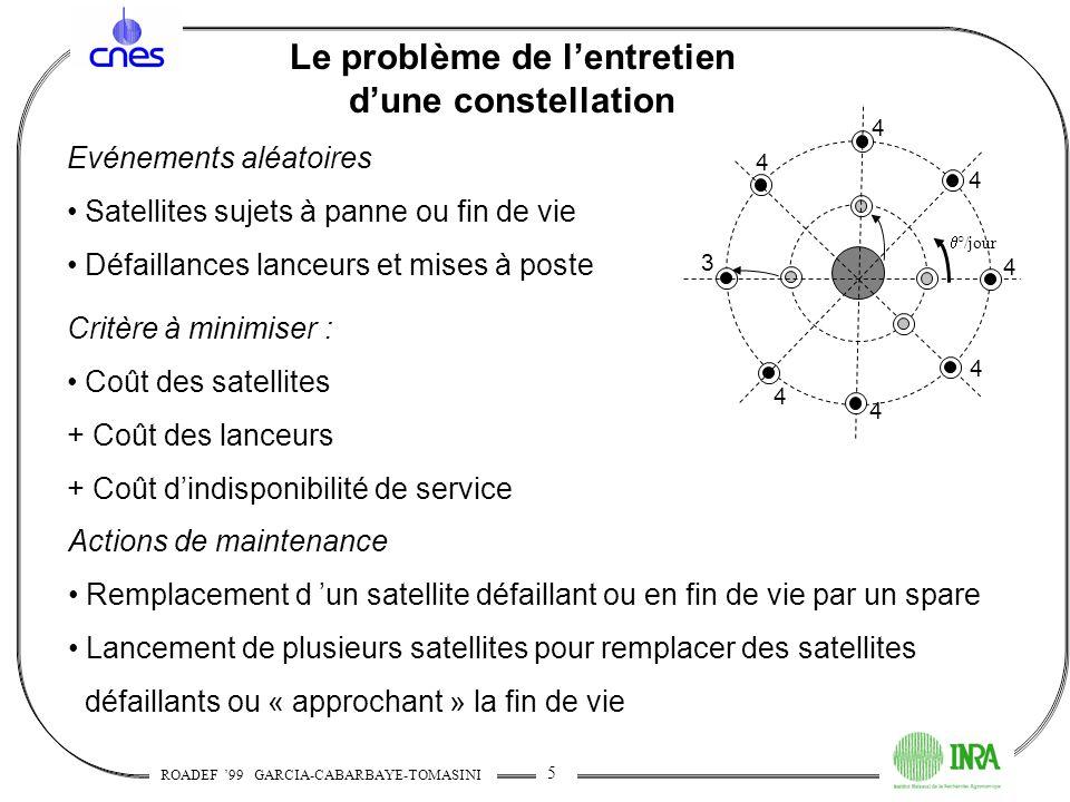 Le problème de l'entretien d'une constellation