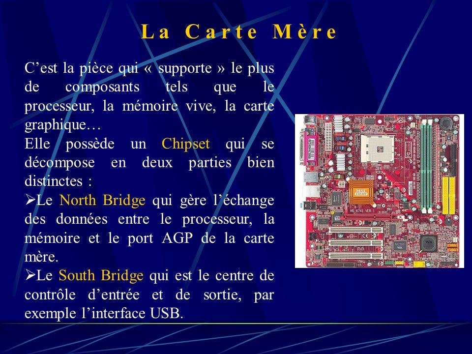 L a C a r t e M è r e C'est la pièce qui « supporte » le plus de composants tels que le processeur, la mémoire vive, la carte graphique…