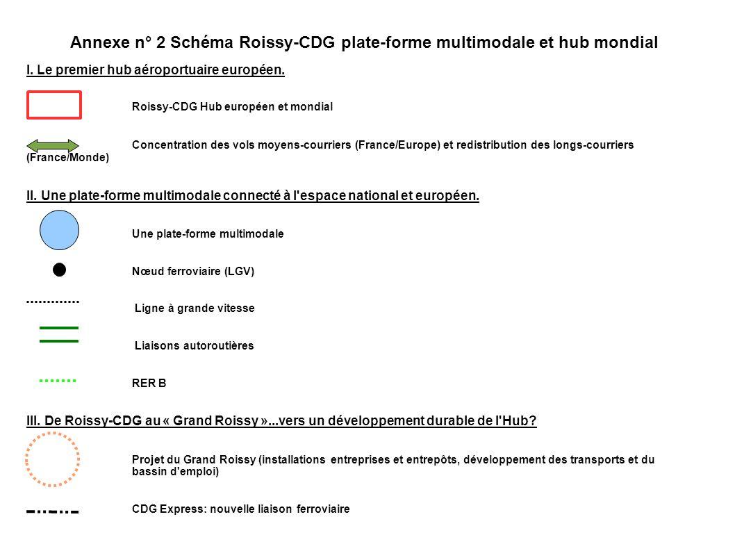 Annexe n° 2 Schéma Roissy-CDG plate-forme multimodale et hub mondial