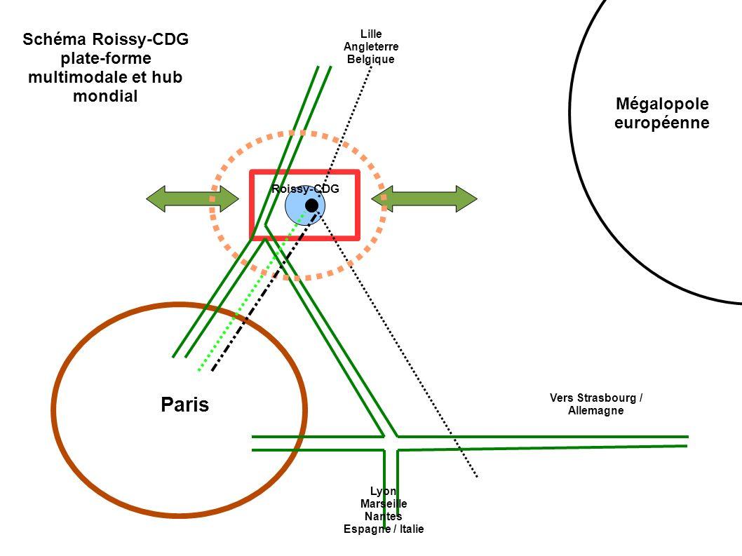 Paris Schéma Roissy-CDG plate-forme multimodale et hub mondial