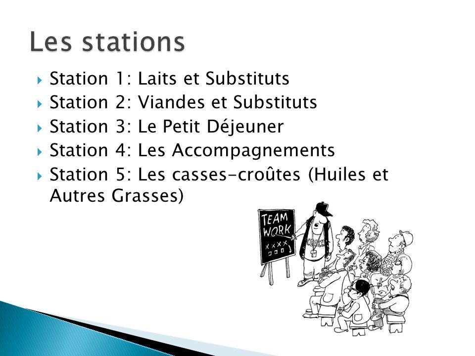 Les stations Station 1: Laits et Substituts