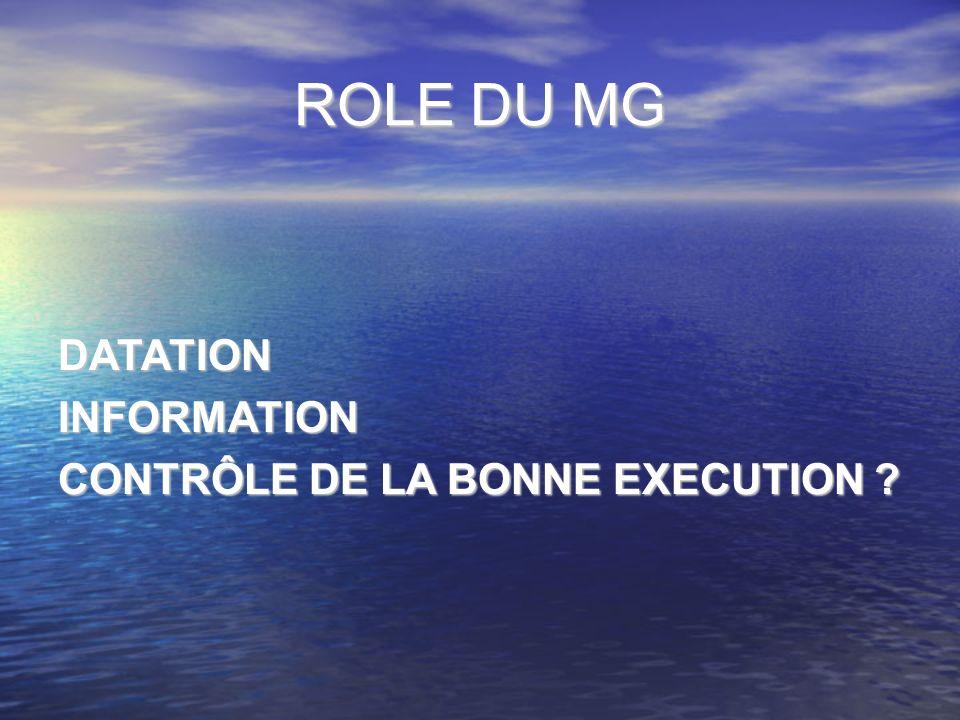 ROLE DU MG DATATION INFORMATION CONTRÔLE DE LA BONNE EXECUTION