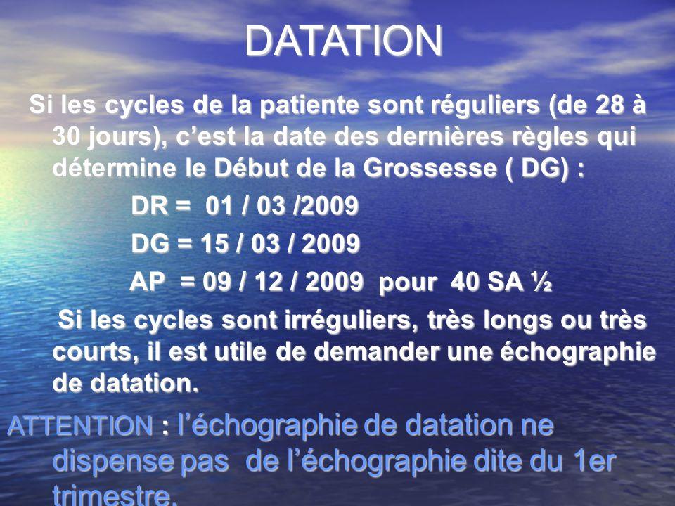 DATATION