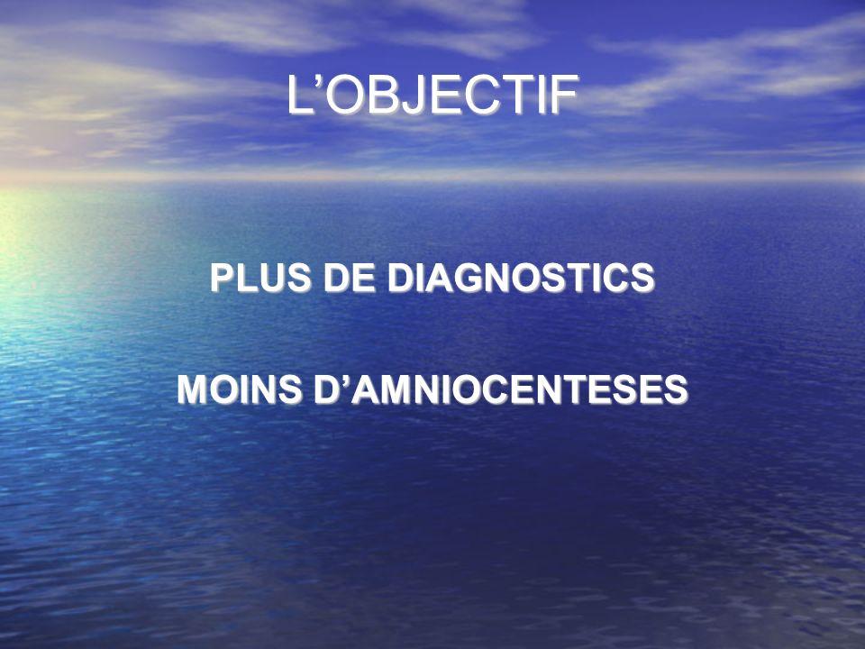 MOINS D'AMNIOCENTESES