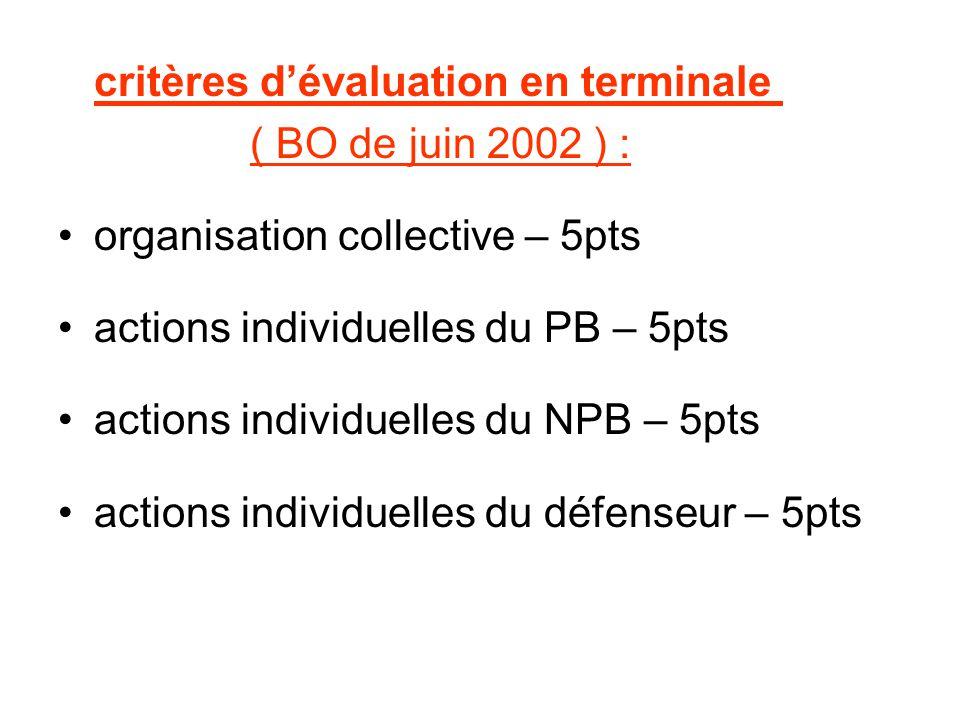 critères d'évaluation en terminale