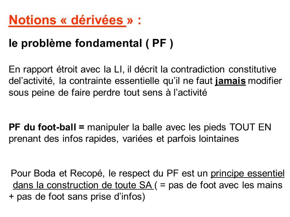 Notions « dérivées » : le problème fondamental ( PF )