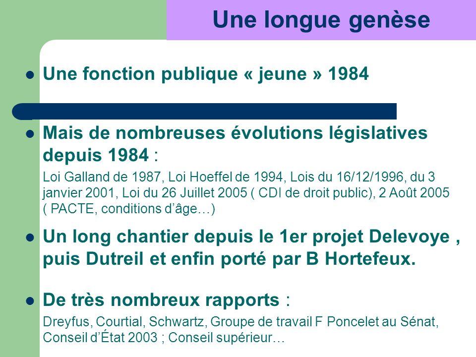 Une longue genèse Une fonction publique « jeune » 1984