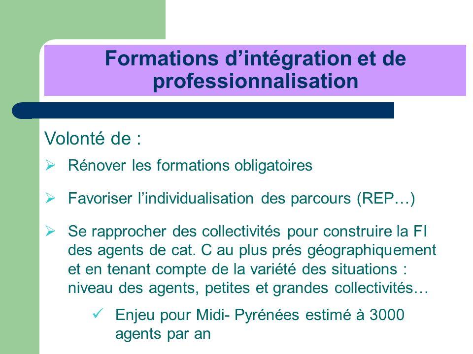 Formations d'intégration et de professionnalisation
