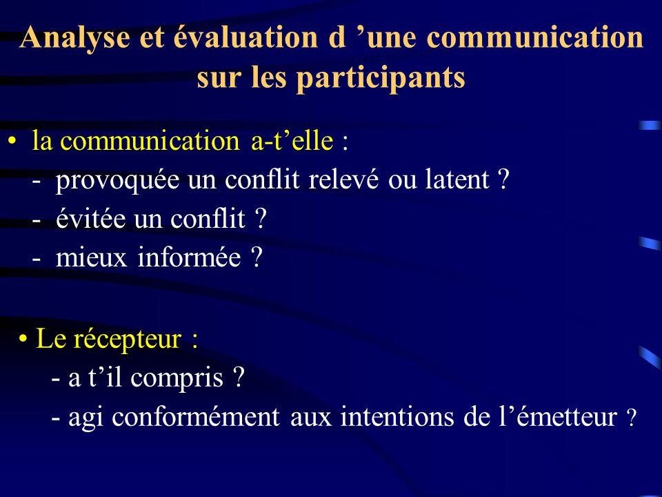 Analyse et évaluation d 'une communication sur les participants