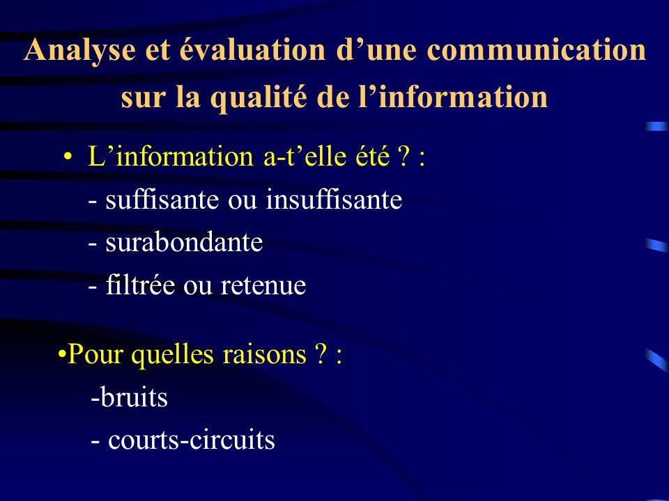 Analyse et évaluation d'une communication sur la qualité de l'information