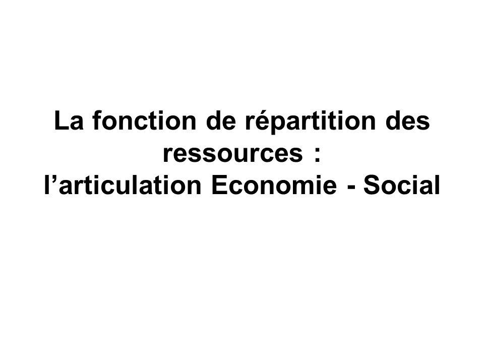 La fonction de répartition des ressources : l'articulation Economie - Social