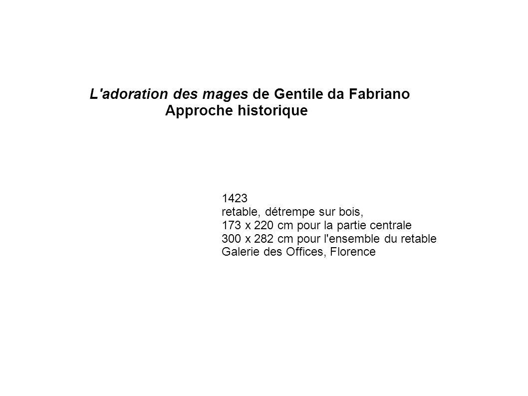 L adoration des mages de Gentile da Fabriano Approche historique