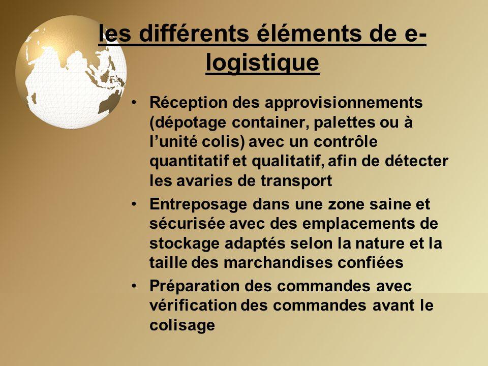 les différents éléments de e-logistique