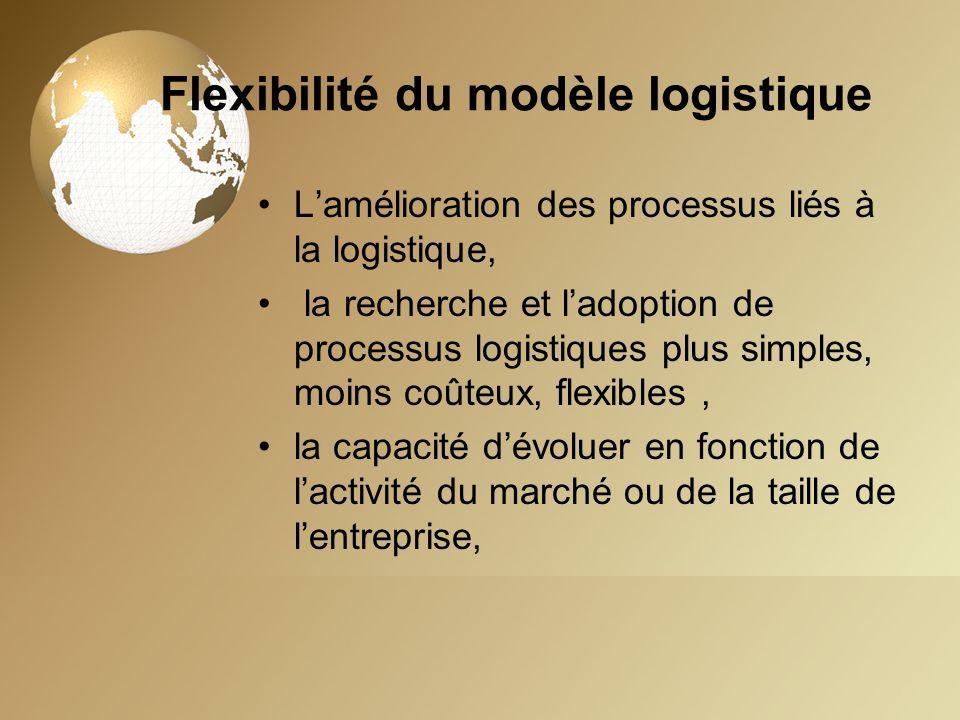 Flexibilité du modèle logistique