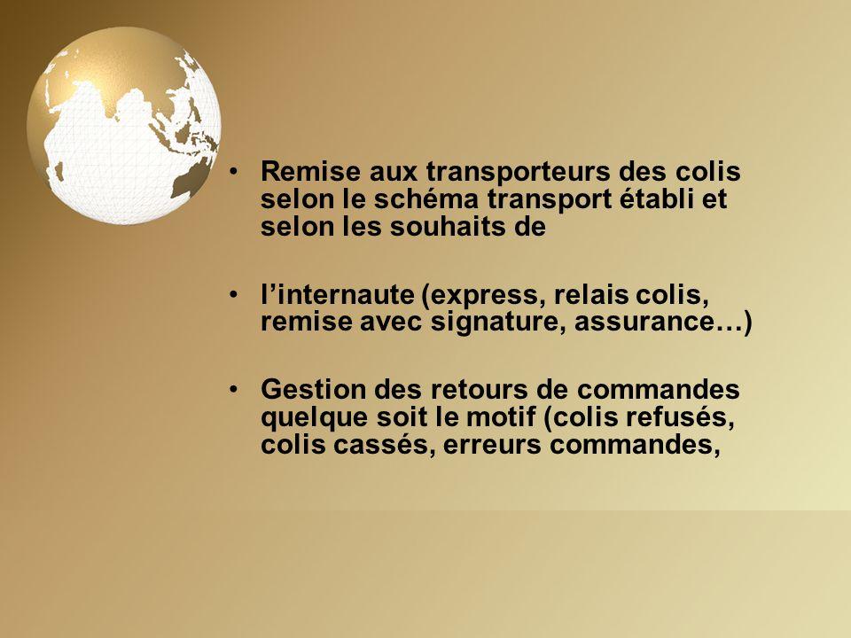 Remise aux transporteurs des colis selon le schéma transport établi et selon les souhaits de