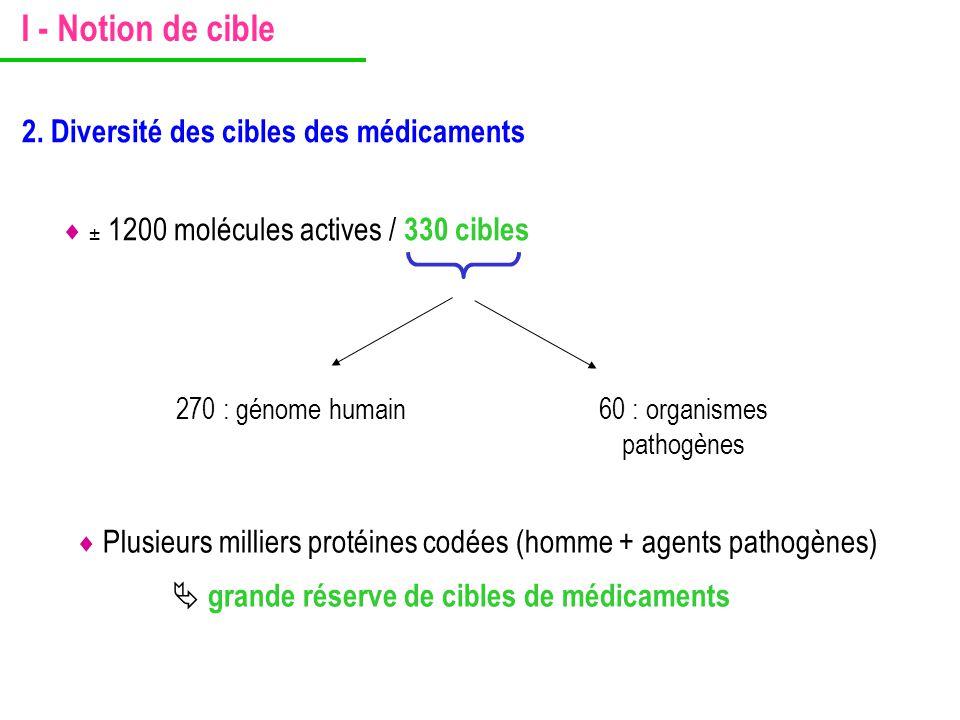 60 : organismes pathogènes