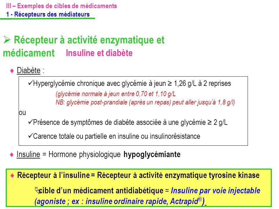  Récepteur à activité enzymatique et médicament