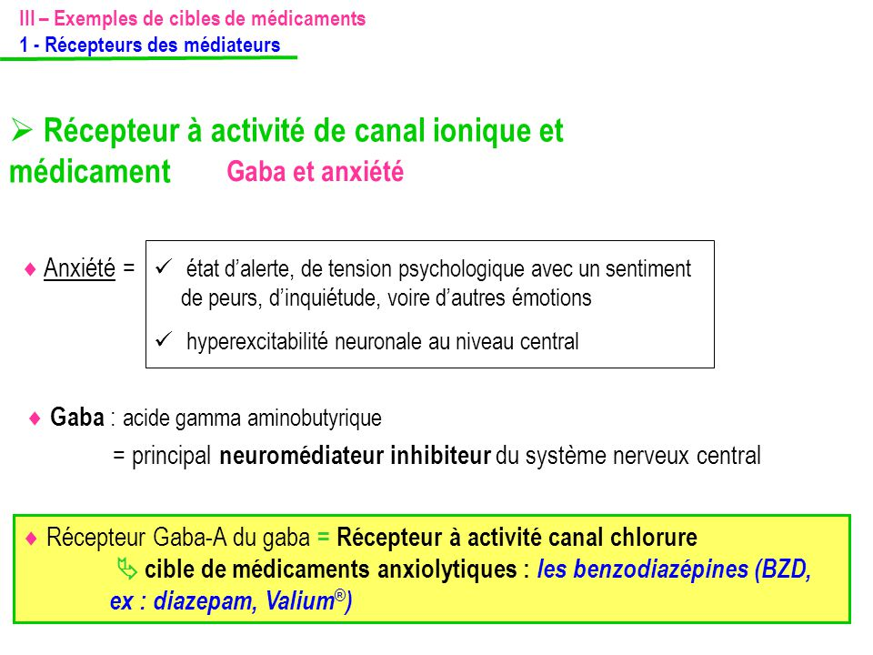  Récepteur à activité de canal ionique et médicament