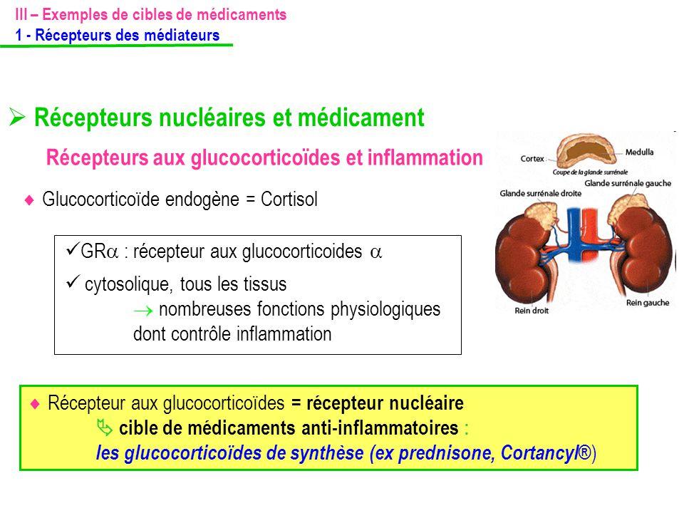  Récepteurs nucléaires et médicament