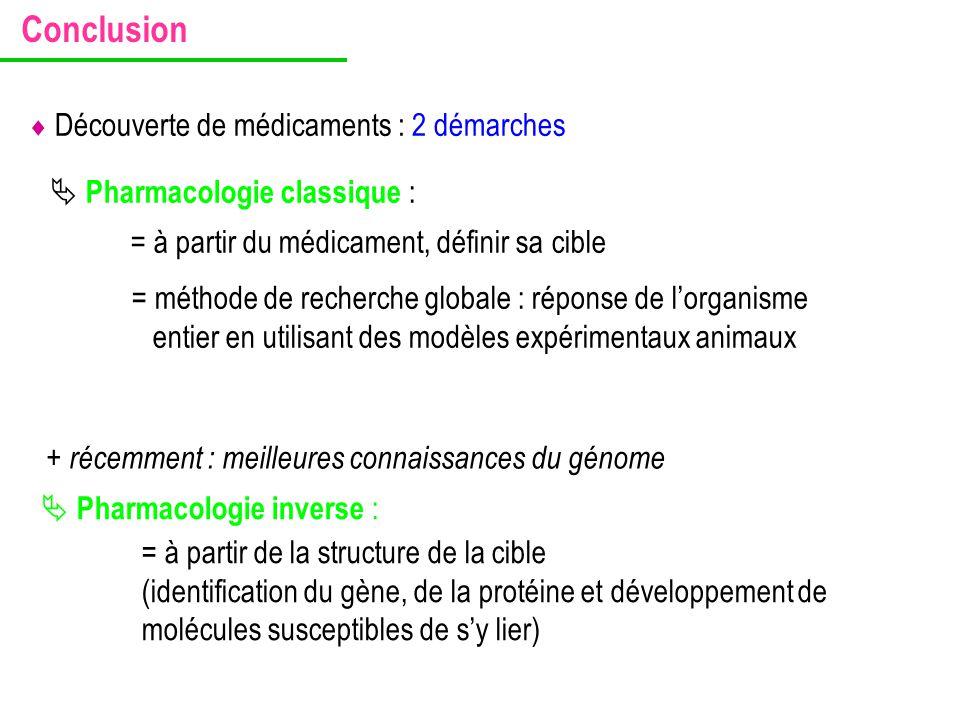 Conclusion  Pharmacologie classique :