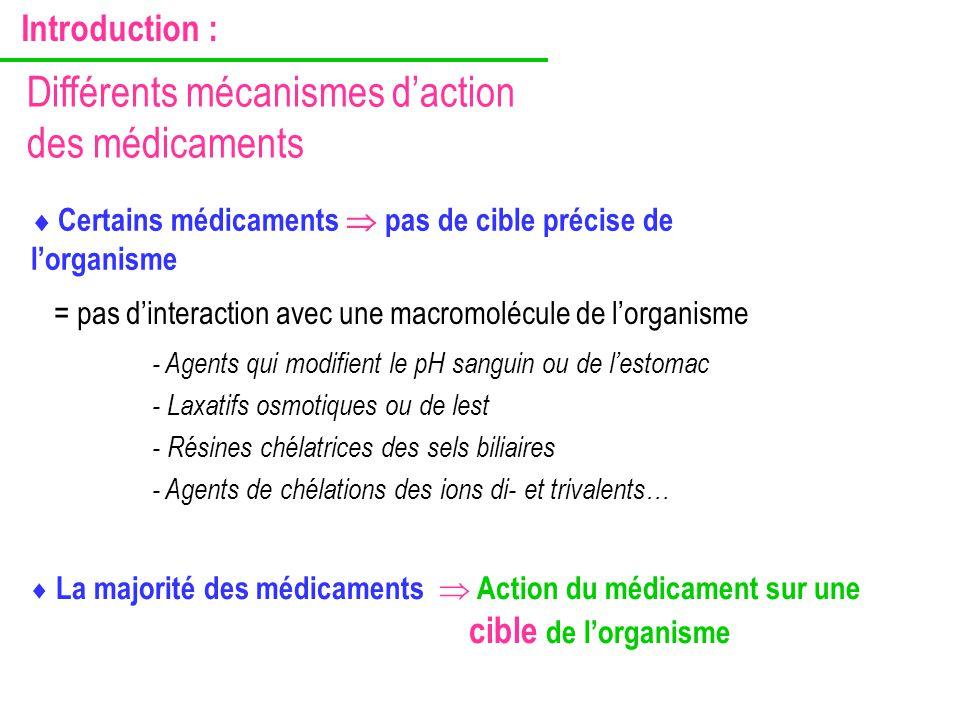 Différents mécanismes d'action des médicaments