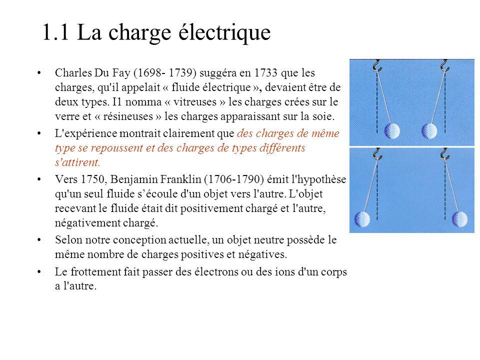 1.1 La charge électrique