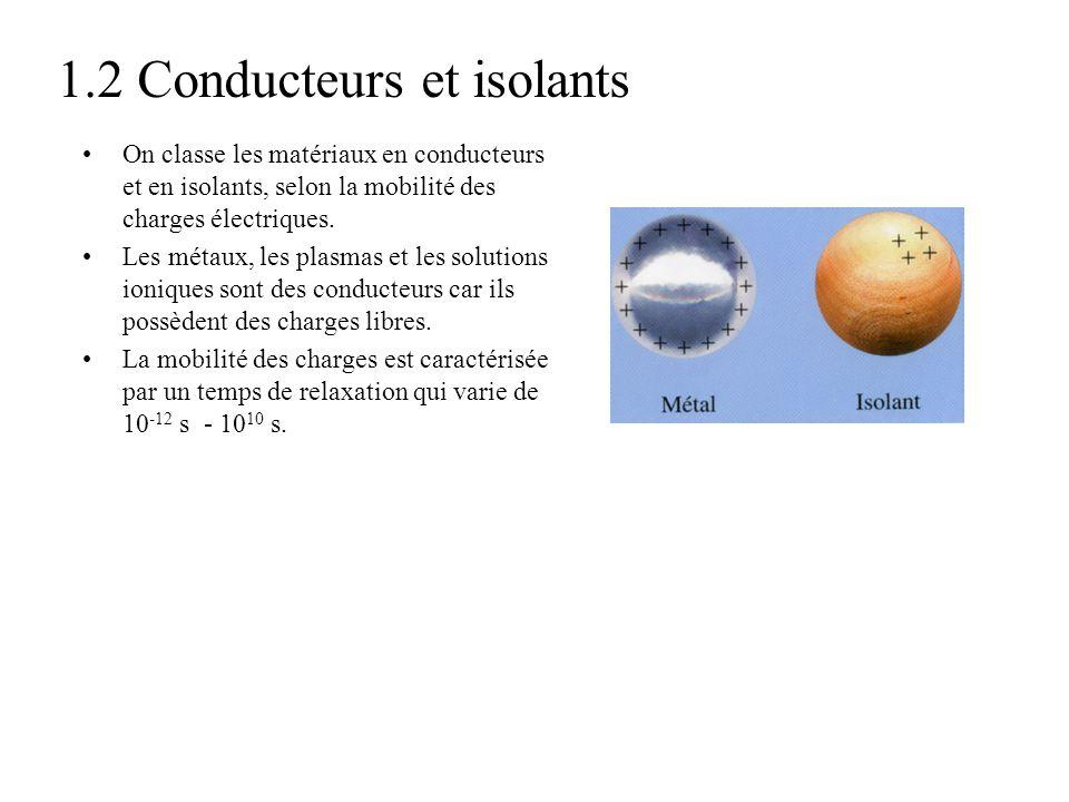 1.2 Conducteurs et isolants