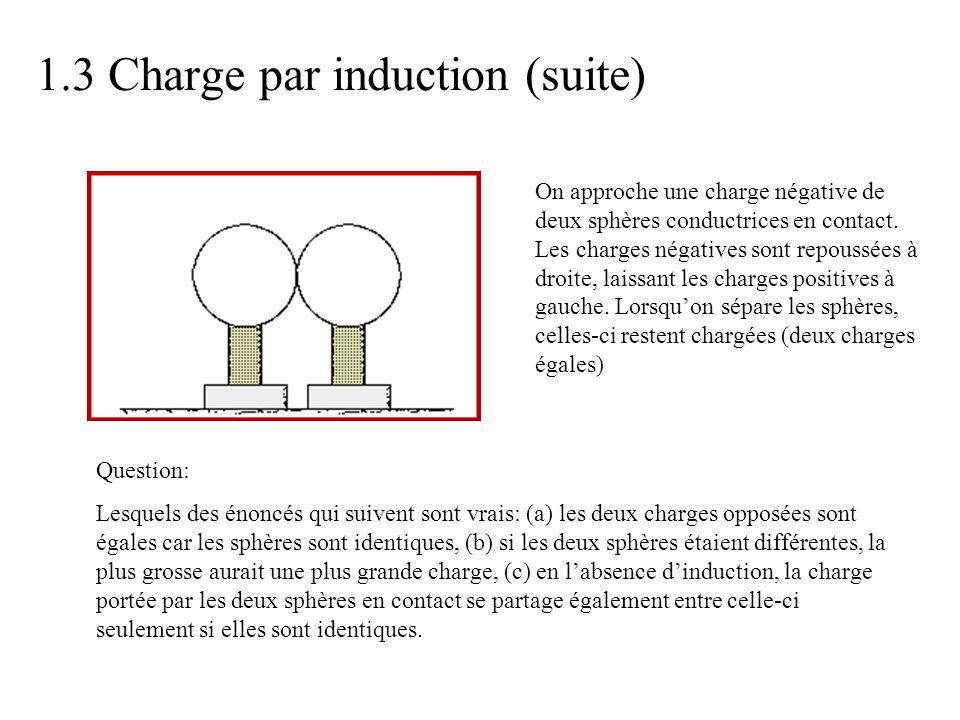1.3 Charge par induction (suite)
