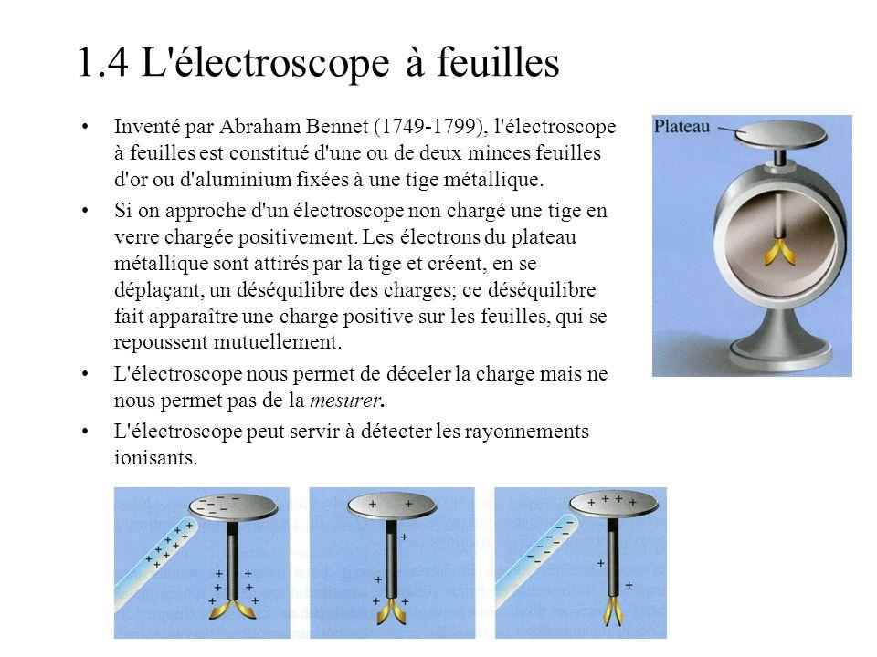 1.4 L électroscope à feuilles