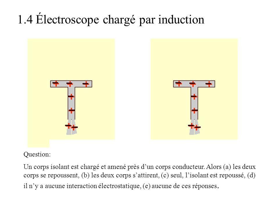 1.4 Électroscope chargé par induction