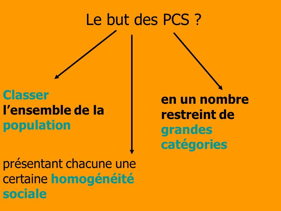 Le but des PCS Classer l'ensemble de la population