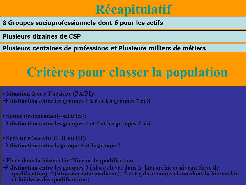 Critères pour classer la population