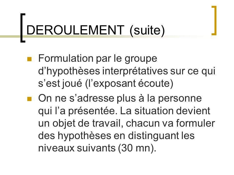 DEROULEMENT (suite) Formulation par le groupe d'hypothèses interprétatives sur ce qui s'est joué (l'exposant écoute)