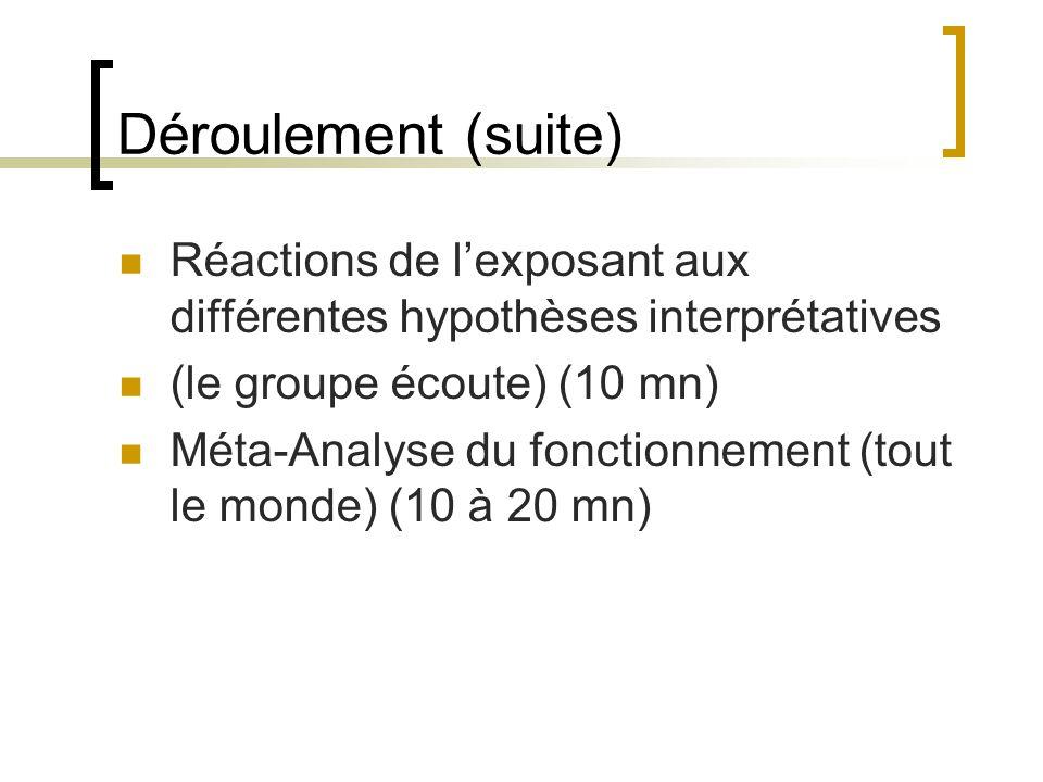 Déroulement (suite) Réactions de l'exposant aux différentes hypothèses interprétatives. (le groupe écoute) (10 mn)
