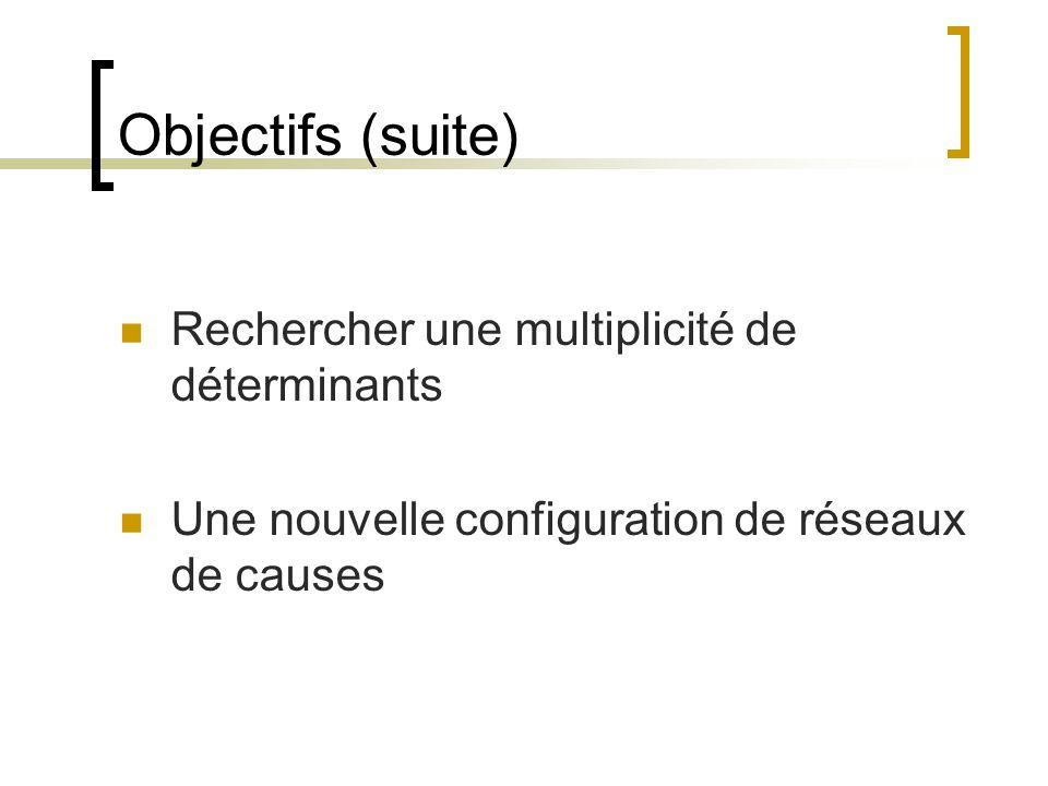 Objectifs (suite) Rechercher une multiplicité de déterminants