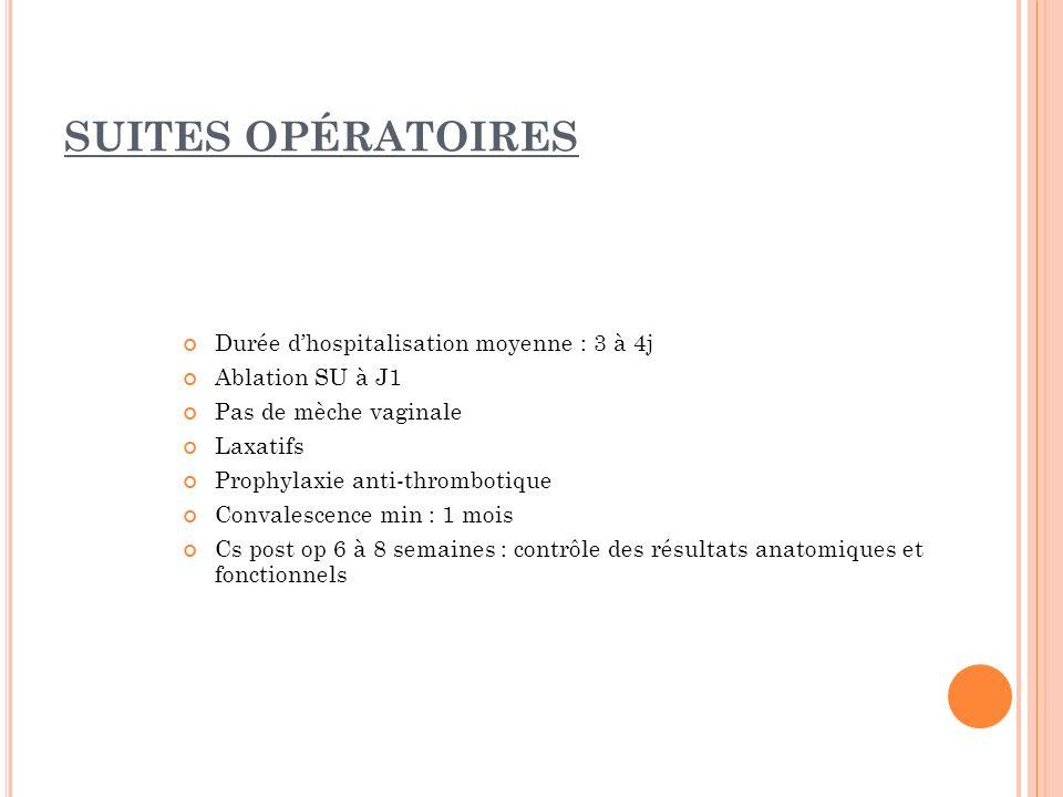 SUITES OPÉRATOIRES Durée d'hospitalisation moyenne : 3 à 4j