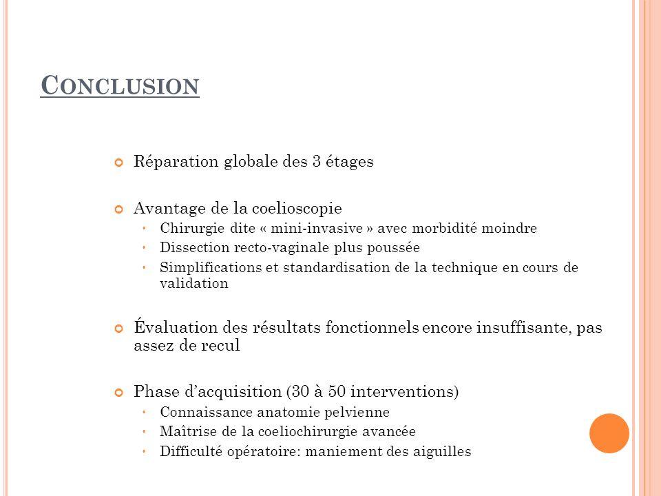 Conclusion Réparation globale des 3 étages Avantage de la coelioscopie