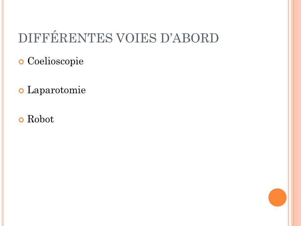 DIFFÉRENTES VOIES D'ABORD