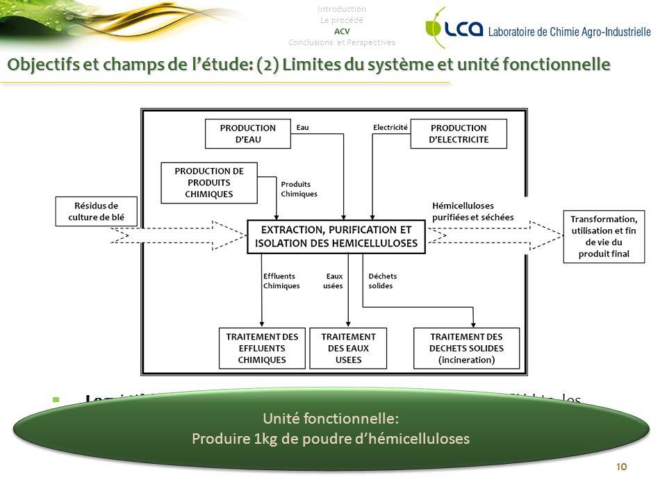 Introduction Le procédé. ACV. Conclusions et Perspectives. Objectifs et champs de l'étude: (2) Limites du système et unité fonctionnelle.