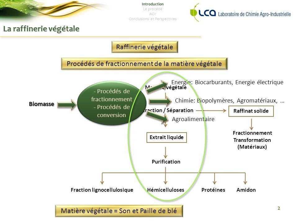 La raffinerie végétale