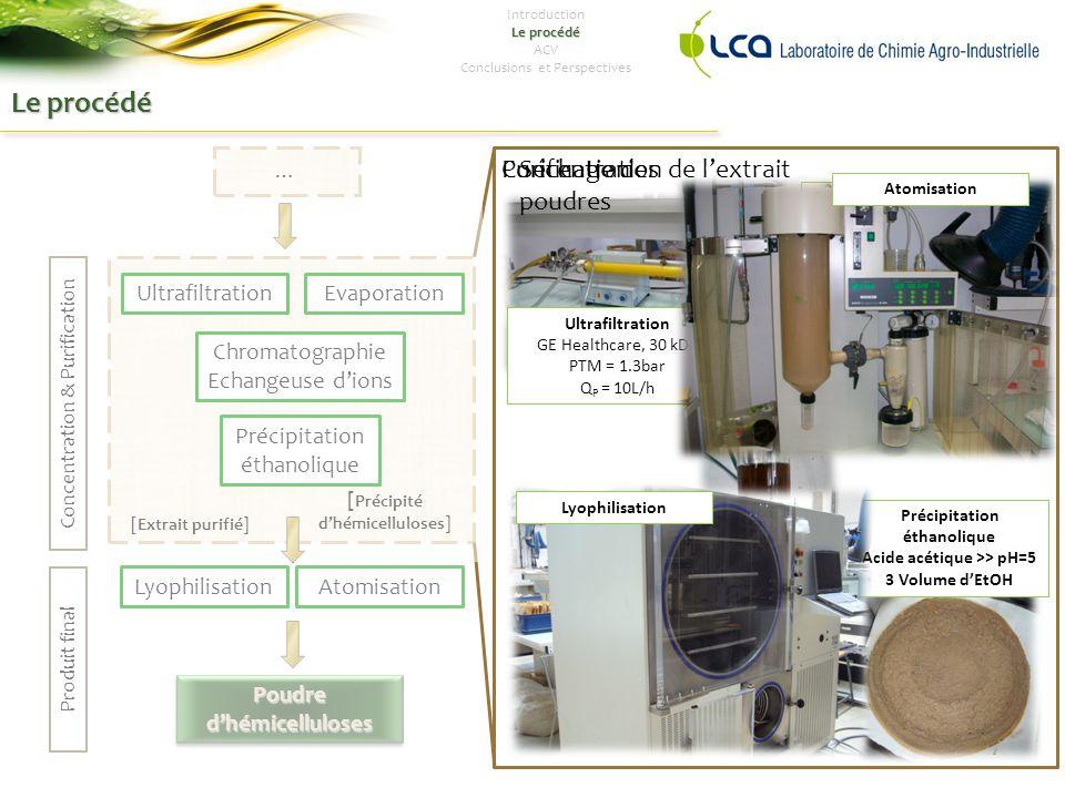 Le procédé Purification Concentration de l'extrait Séchage des poudres