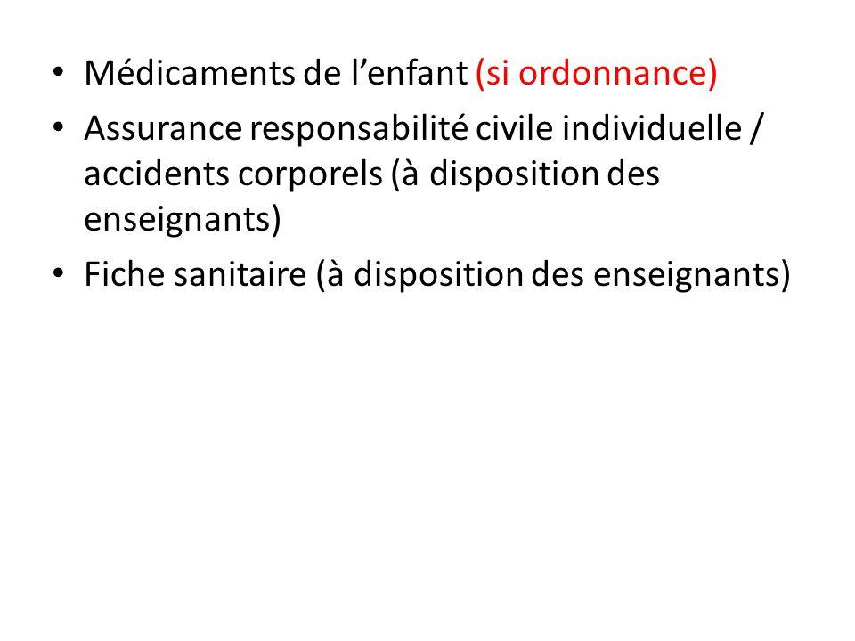 Médicaments de l'enfant (si ordonnance)