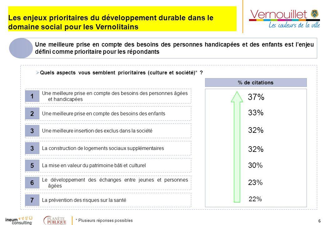 Les enjeux prioritaires du développement durable dans le domaine social pour les Vernolitains