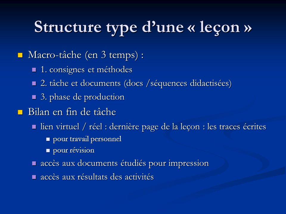 Structure type d'une « leçon »