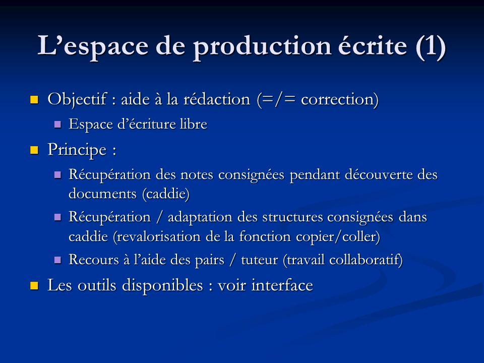 L'espace de production écrite (1)