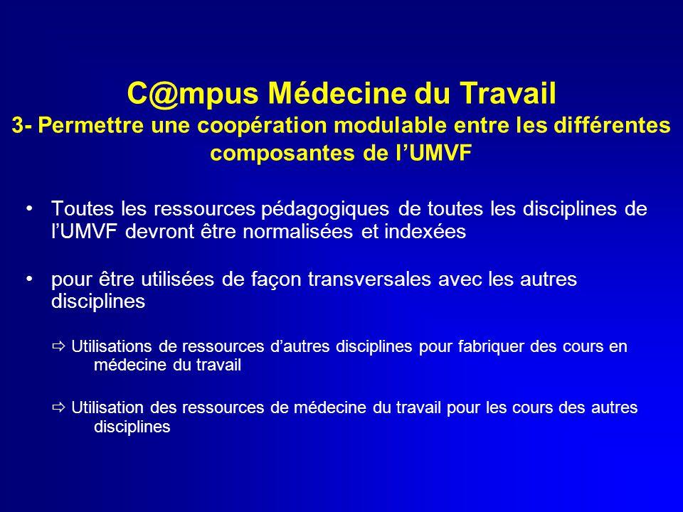 C@mpus Médecine du Travail 3- Permettre une coopération modulable entre les différentes composantes de l'UMVF