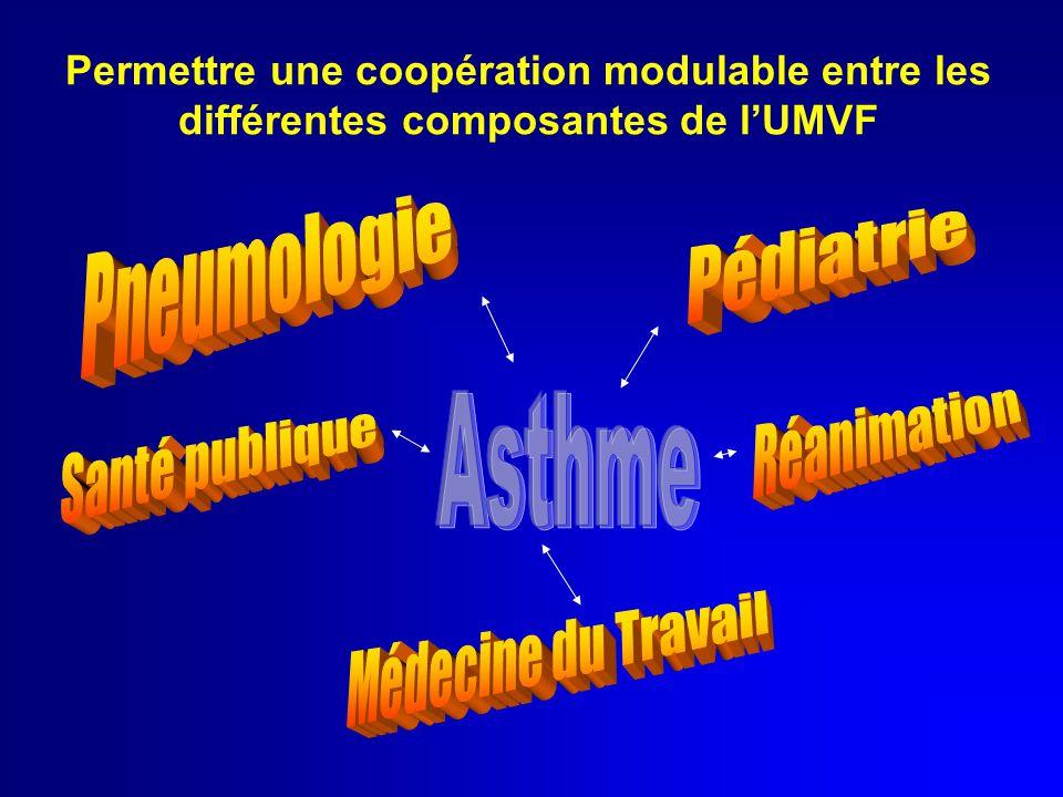 Pédiatrie Asthme Réanimation Santé publique Médecine du Travail