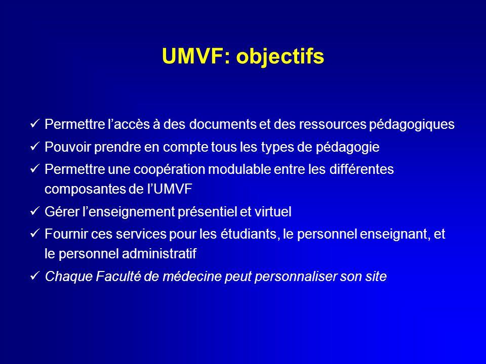 UMVF: objectifs Permettre l'accès à des documents et des ressources pédagogiques. Pouvoir prendre en compte tous les types de pédagogie.